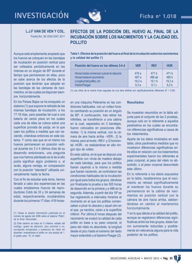 Efectos de la posición del huevo al final de la incubación sobre los nacimientos y la calidad del pollito
