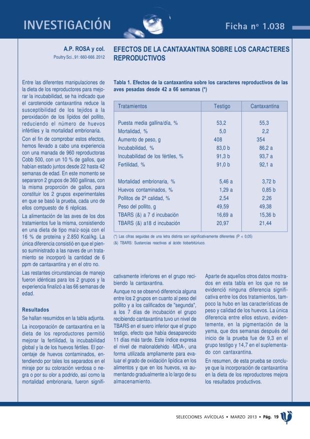 Efectos de la cantaxantina sobre los caracteres reproductivos