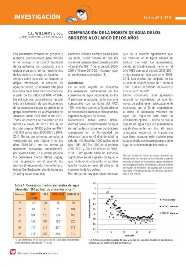 Comparación de la ingesta de agua de los broilers a lo largo de los años