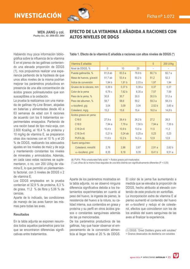 Efecto de la Vitamina E añadida a raciones con altos niveles de DDGS