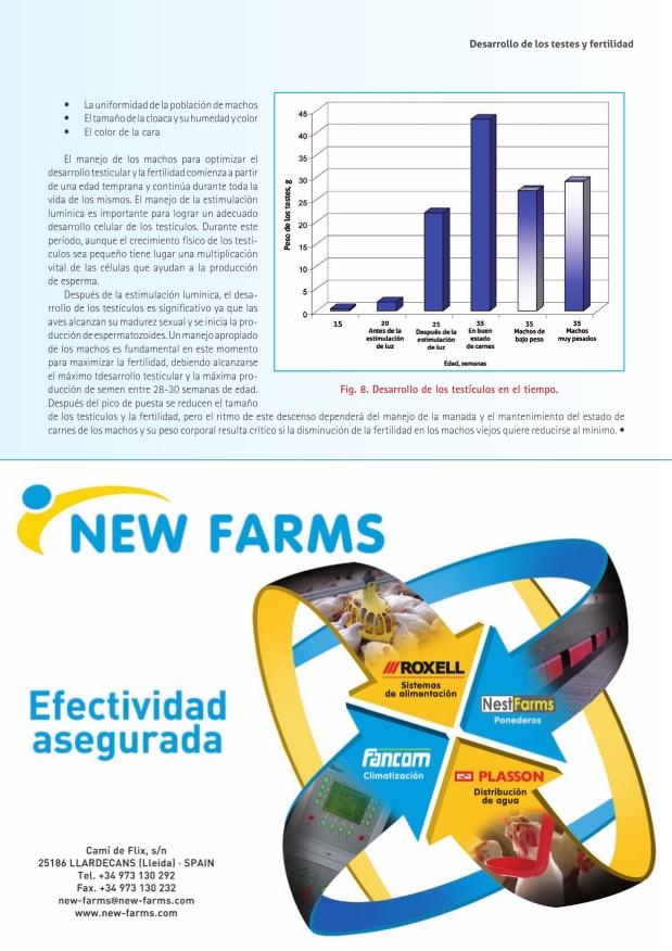 New Farms