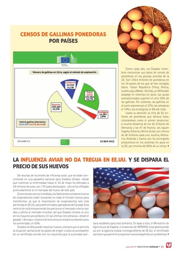 Censos de gallinas ponedoras por países