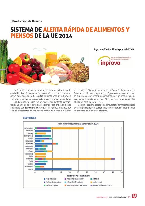 Sistema de alerta rápida de alimentos y piensos de la UE 2014