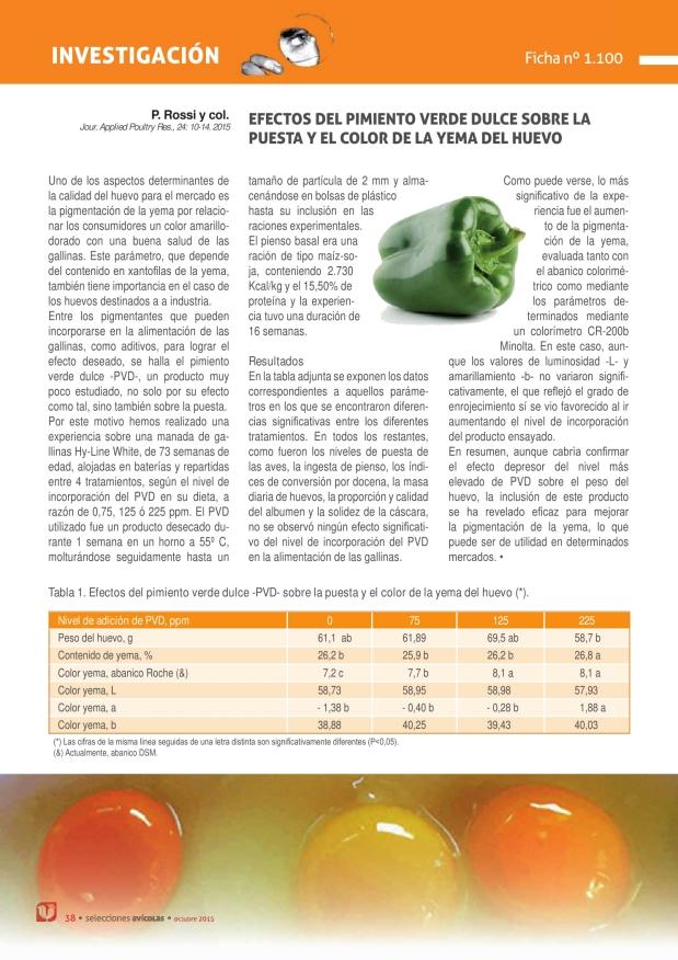 Efectos del pimiento verde dulce sobre la puesta y el color de la yema del huevo
