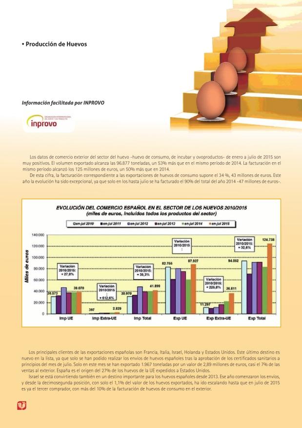 Las exportaciones españolas avanzan con buen paso hasta julio