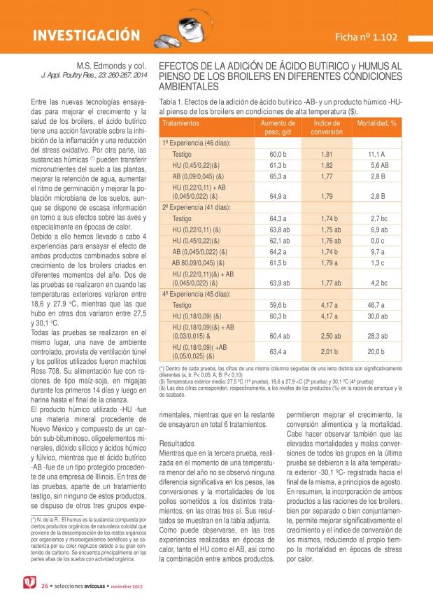 Efectos de la adición de ácido butírico y humus al pienso de los broilers en diferentes condiciones ambientales