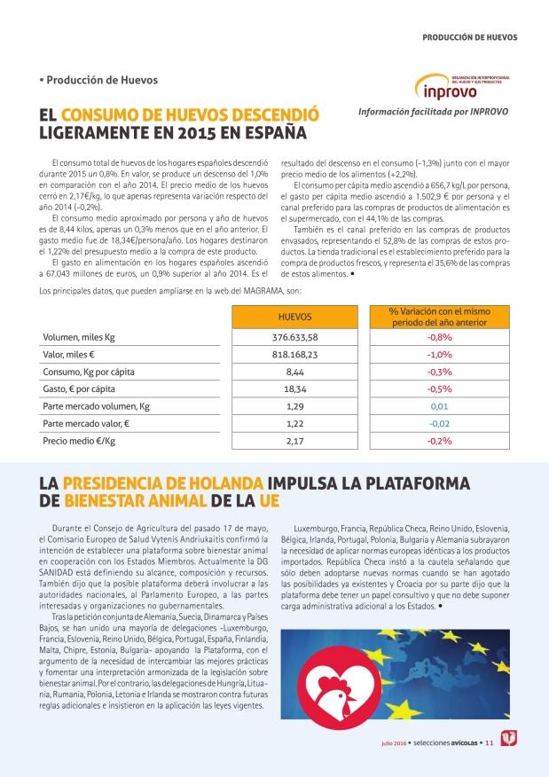 El consumo de huevos descendió ligeramente en 2015 en España