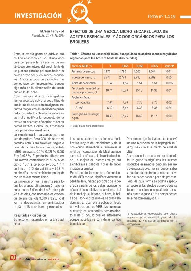 Efectos de una mezcla micro-encapsulada de aceites esenciales y ácidos orgánicos para los broilers