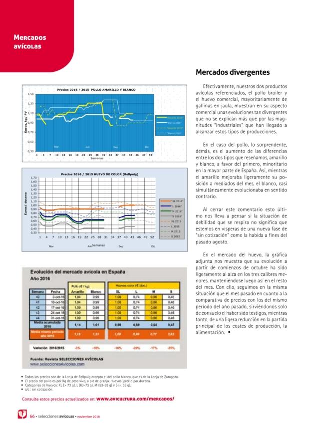 Mercados divergentes