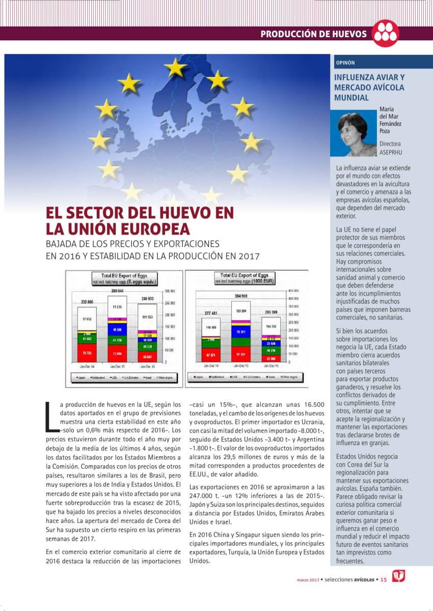 El SECTOR DEL HUEVO EN  LA UNIÓN EUROPEA