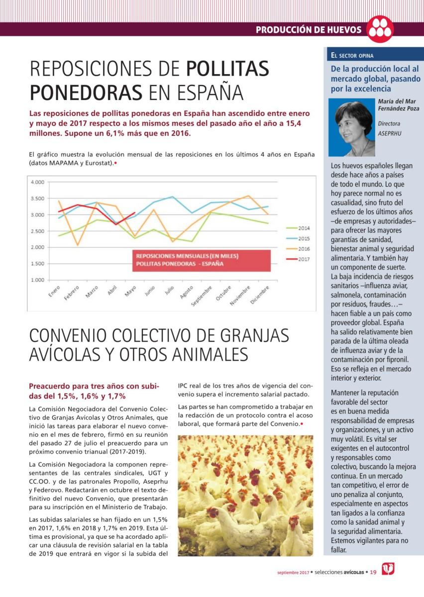 Reposiciones de pollitas ponedoras en España