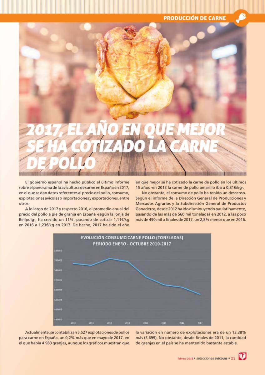2017, EL AÑO EN QUE MEJOR SE HA COTIZADO LA CARNE DE POLLO