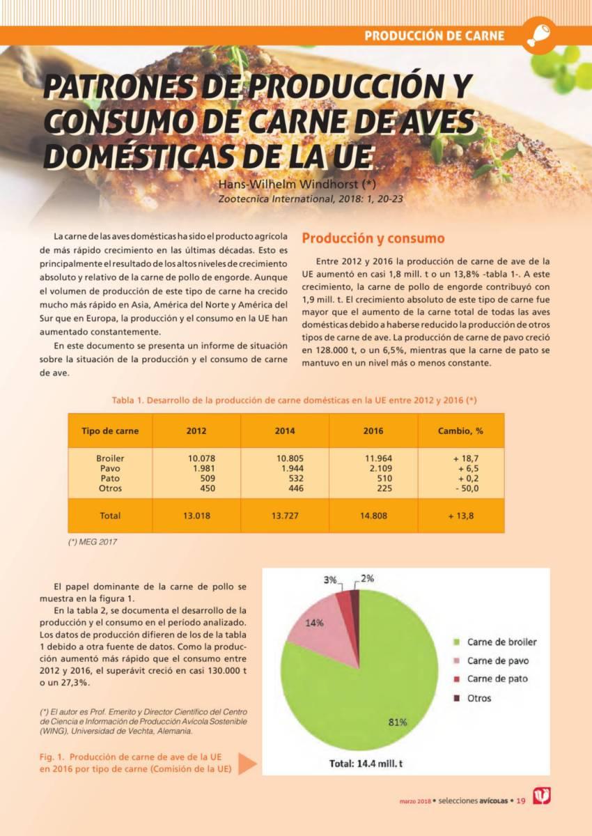 PATRONES DE PRODUCCIÓN Y CONSUMO DE CARNE DE AVES DOMÉSTICAS DE LA UE