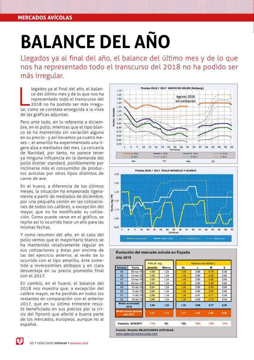 Mercados Avícolas: Balance del año