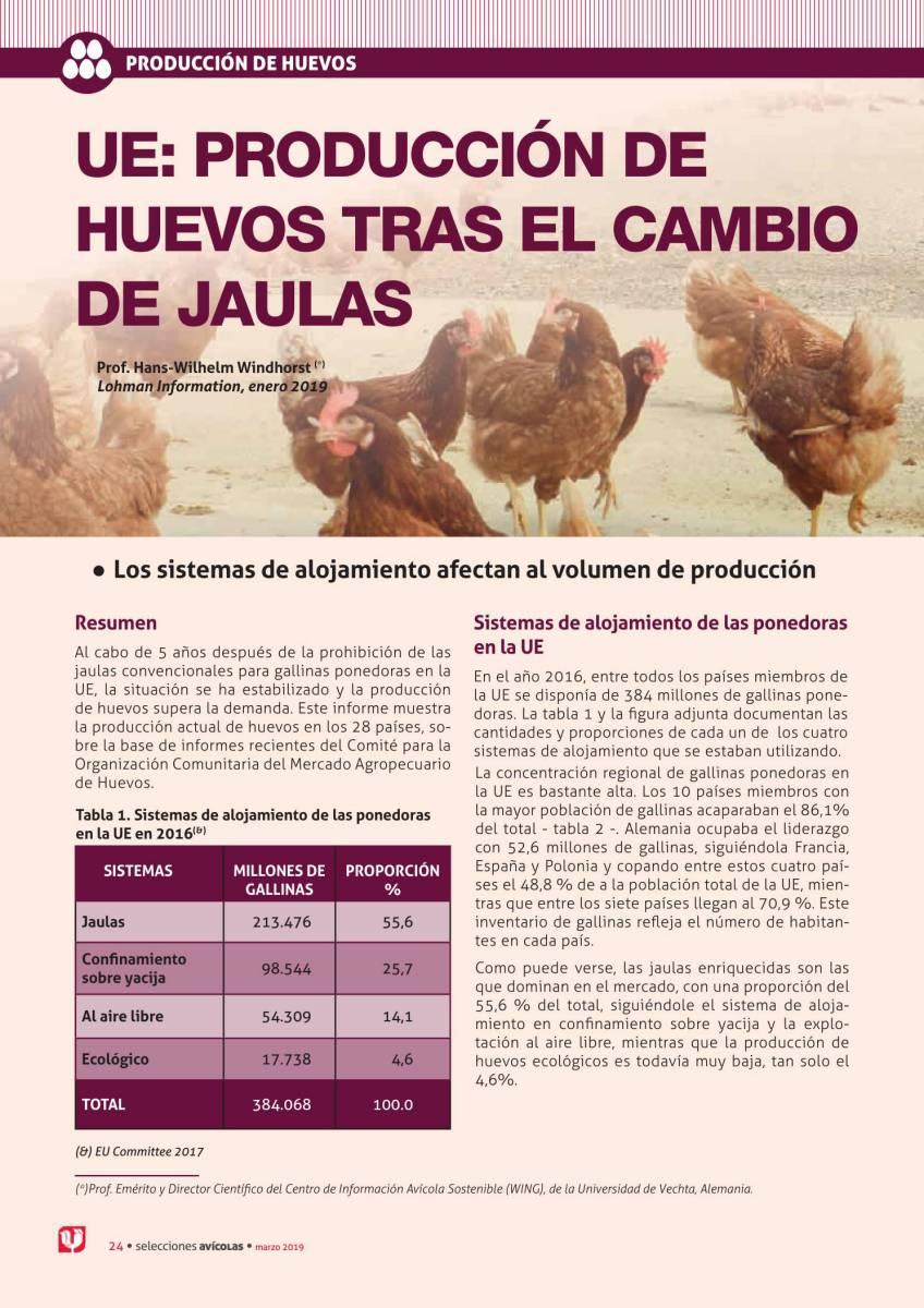 UE: PRODUCCIÓN DE HUEVOS TRAS EL CAMBIO DE JAULAS