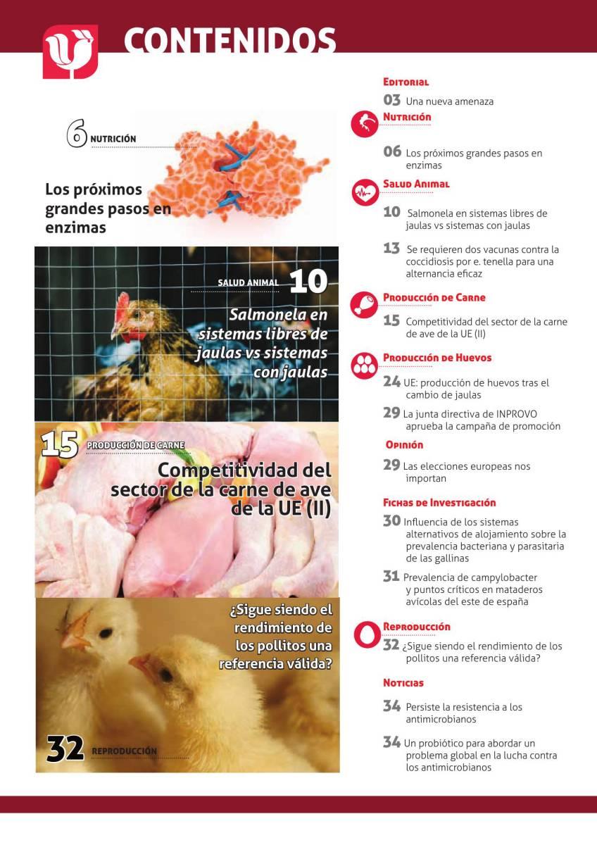 Sumario Selecciones Avícolas Marzo 2019