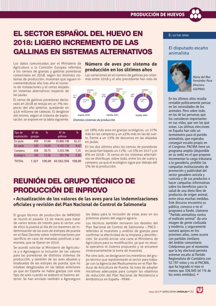 El sector Español del huevo en 2018 ligero incremento de las gallinas en sistemas alternativos