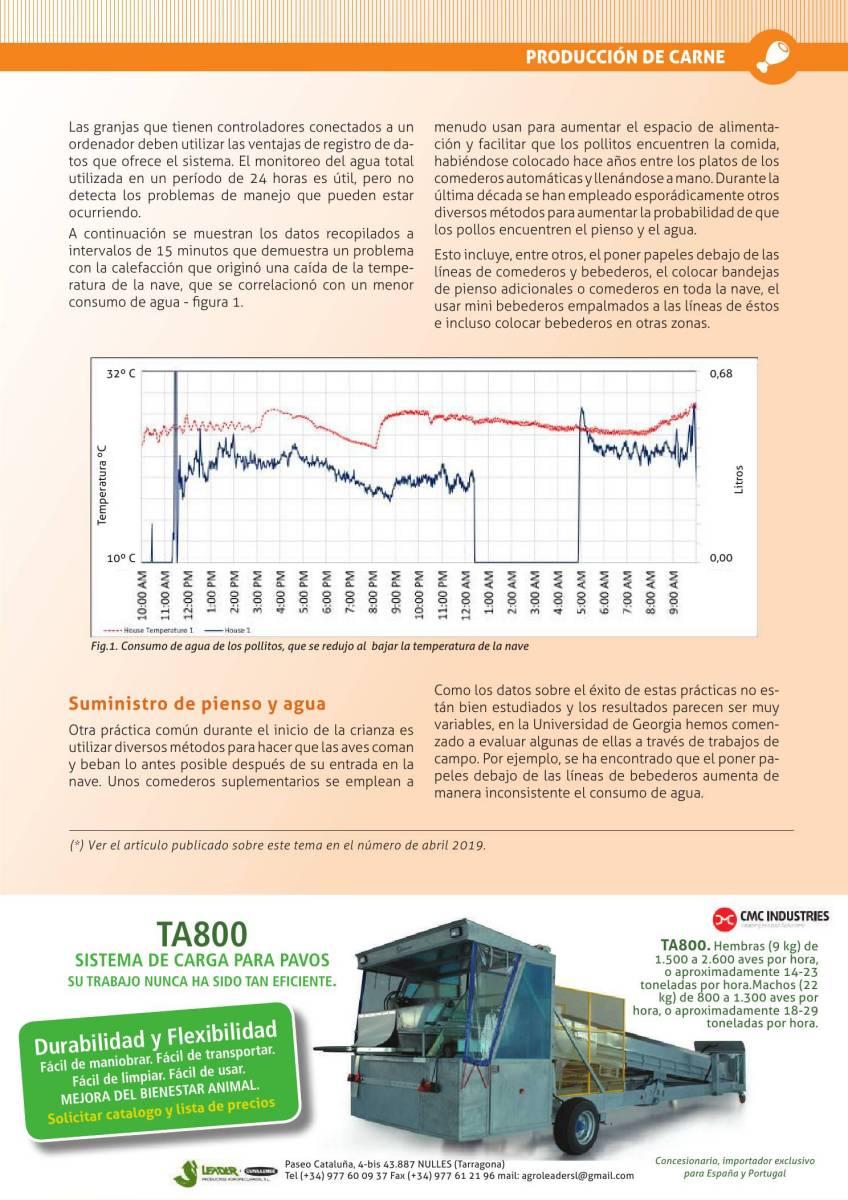 Publicidad Leader Cargadora de pavos TA800