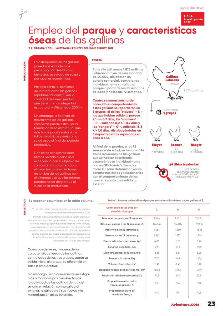 Empleo del parque y características óseas de las gallinas