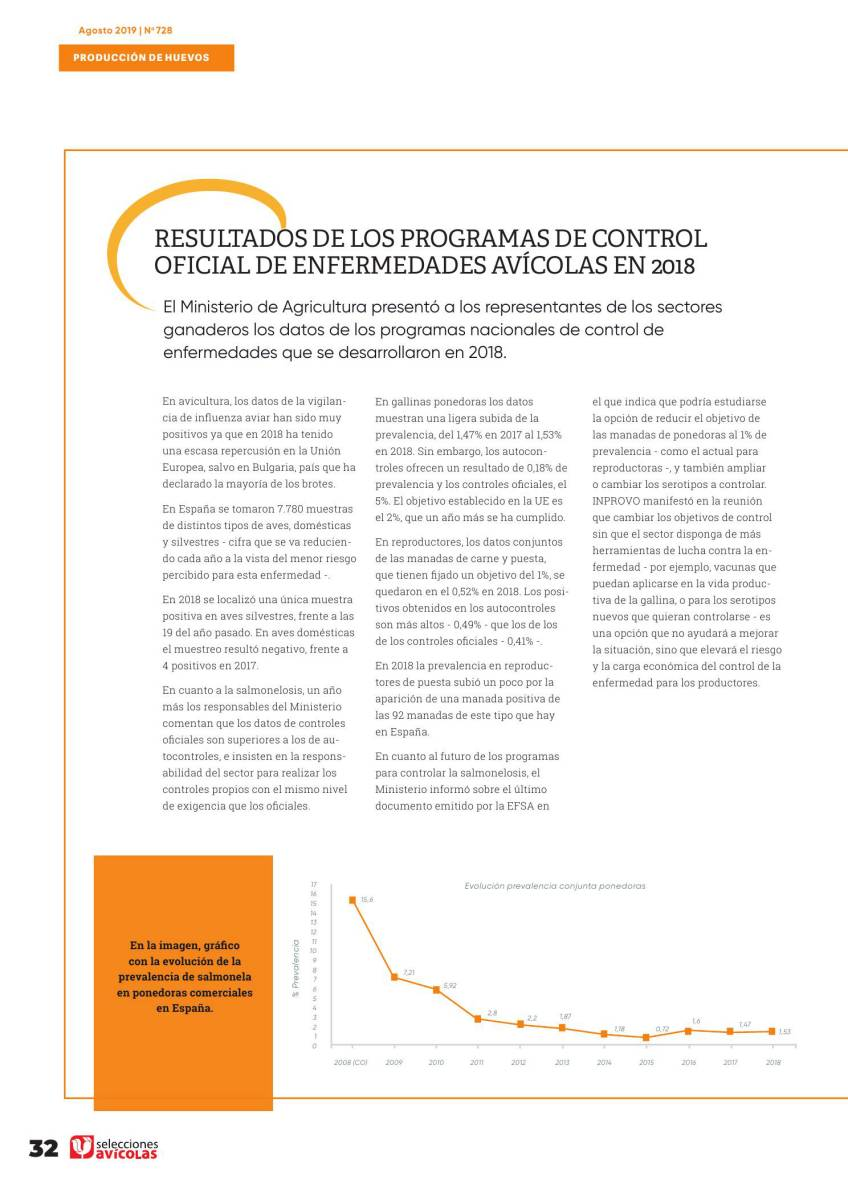 Resultados de los programas de control oficial de enfermedades avícolas en 2018
