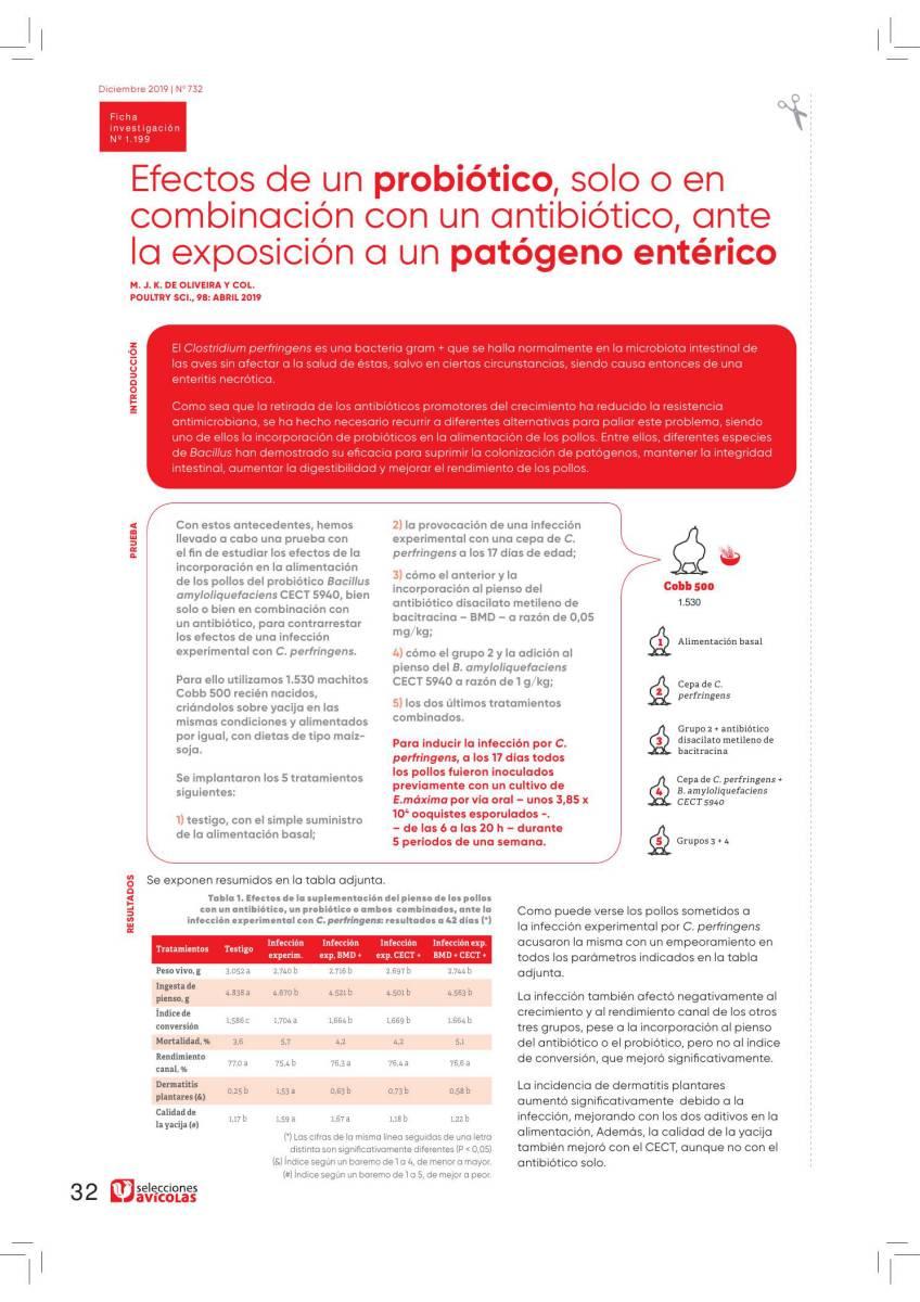 Efectos de un probiótico, solo o en combinación con un antibiótico, ante la exposición a un patógeno entérico