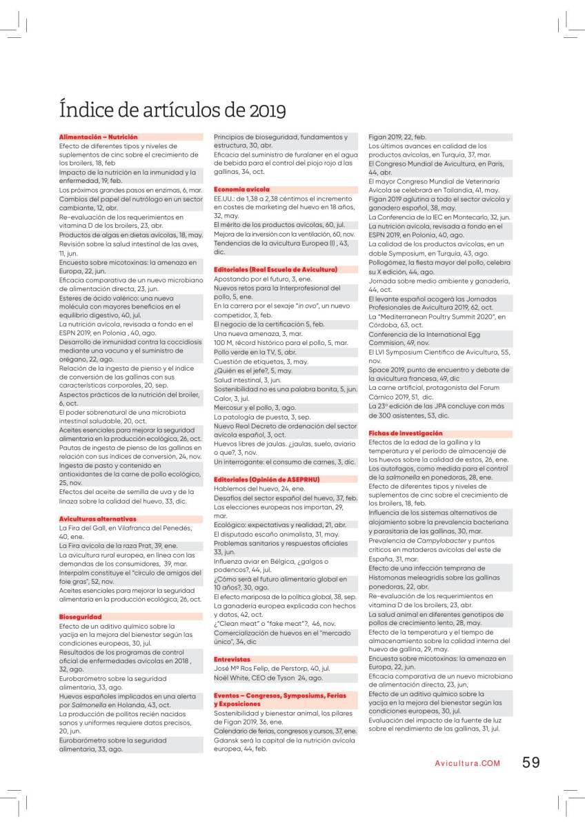Índice de artículos publicados en 2019