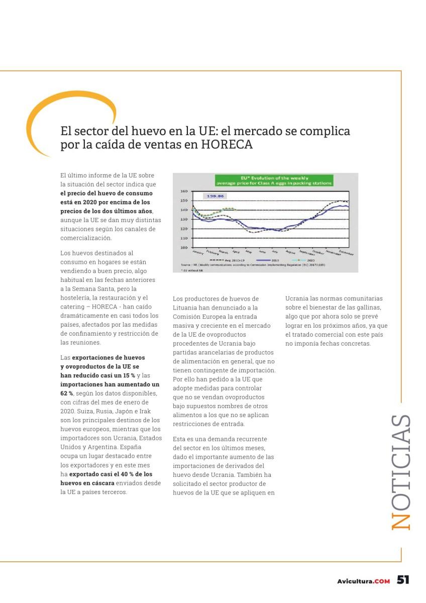 El sector del huevo en la UE: el mercado se complica por la caída de ventas en HORECA
