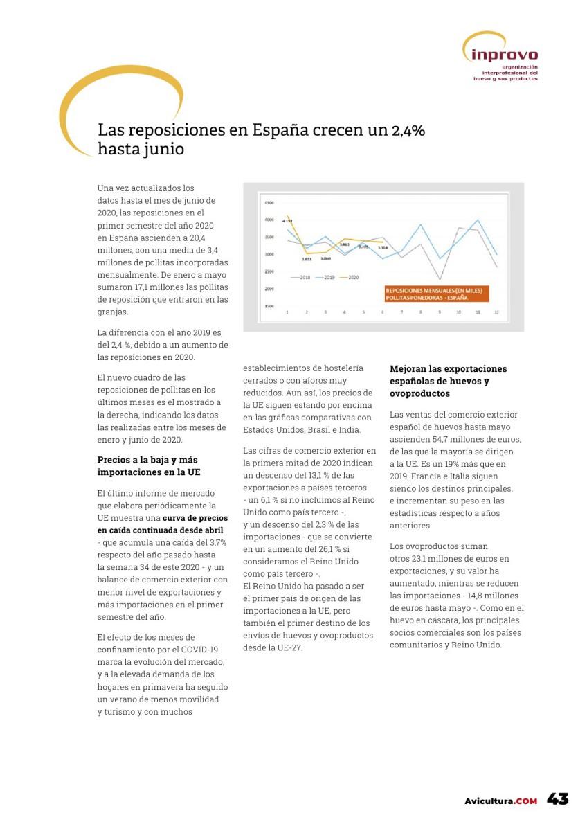 Las reposiciones en España crecen un 2,4% hasta junio