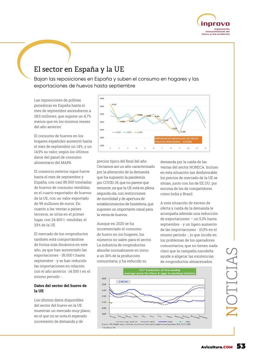 El sector en España y la UE