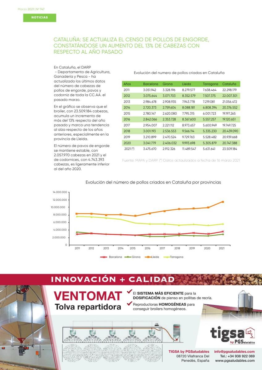 Cataluña: se actualiza el censo de pollos de engorde, constatándose un aumento del 13% de cabezas con respecto al año pasado