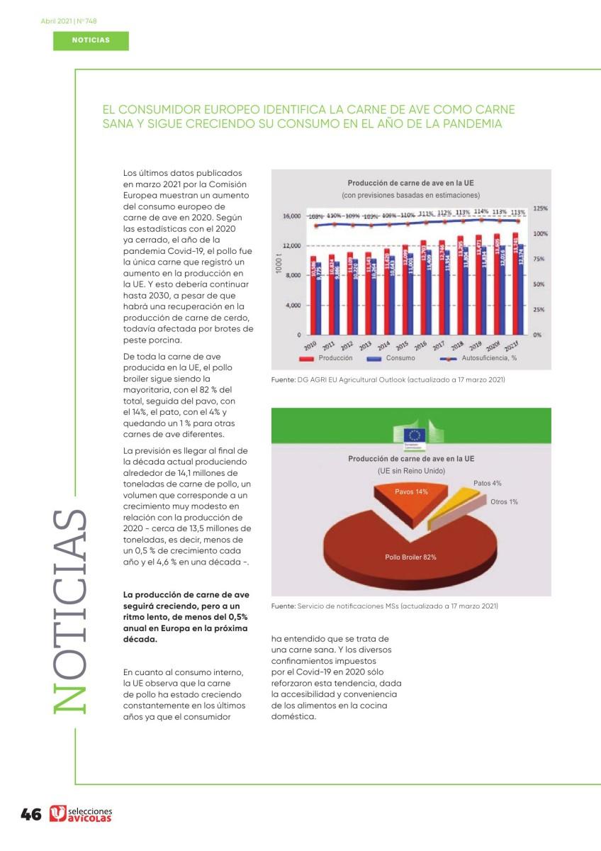 El consumidor europeo identifica la carne de ave como carne sana y sigue creciendo su consumo en el año de la pandemia