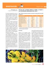 Efectos del altramuz amarillo sobre la puesta y las propiedades sensoriales del huevo