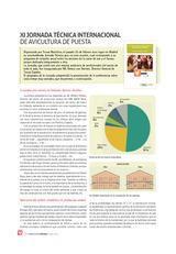 XI Jornada Técnica Internacional de Avicultura de Puesta