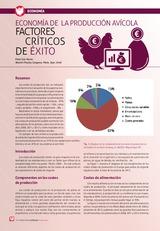 Economía de la producción avícola: factores críticos de éxito