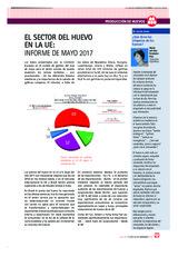 El sector del huevo en la ue: informe de mayo 2017