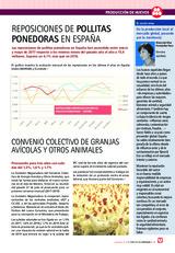 CONVENIO COLECTIVODE GRANJAS AVÍCOLAS Y OTROS ANIMALES