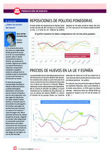 PRECIOS DE HUEVOS EN LA UE Y ESPAÑA