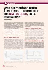 ¿POR QUÉ Y CUÁNDO DEBEN AUMENTARSE O DISMINUIRSE LOS NIVELES DE CO2 EN LA INCUBACIÓN?