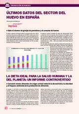 ÚLTIMOS DATOS DEL SECTOR DEL HUEVO EN ESPAÑA