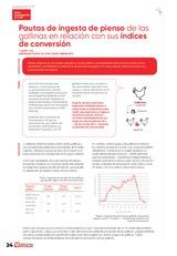Pautas de ingesta de pienso de las gallinas en relación con sus índices de conversión