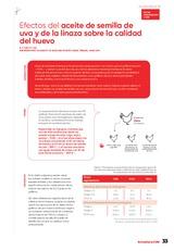 Efectos del aceite de semilla de uva y de la linaza sobre la calidad del huevo
