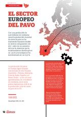 El sector Europeo del pavo