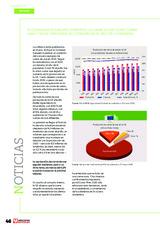 El enriquecimiento ambiental en las naves de pollos, estudiado por la mayor integradora de los EEUU