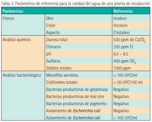 bioseguridad_en_salas_de_incubacion_04.jpg