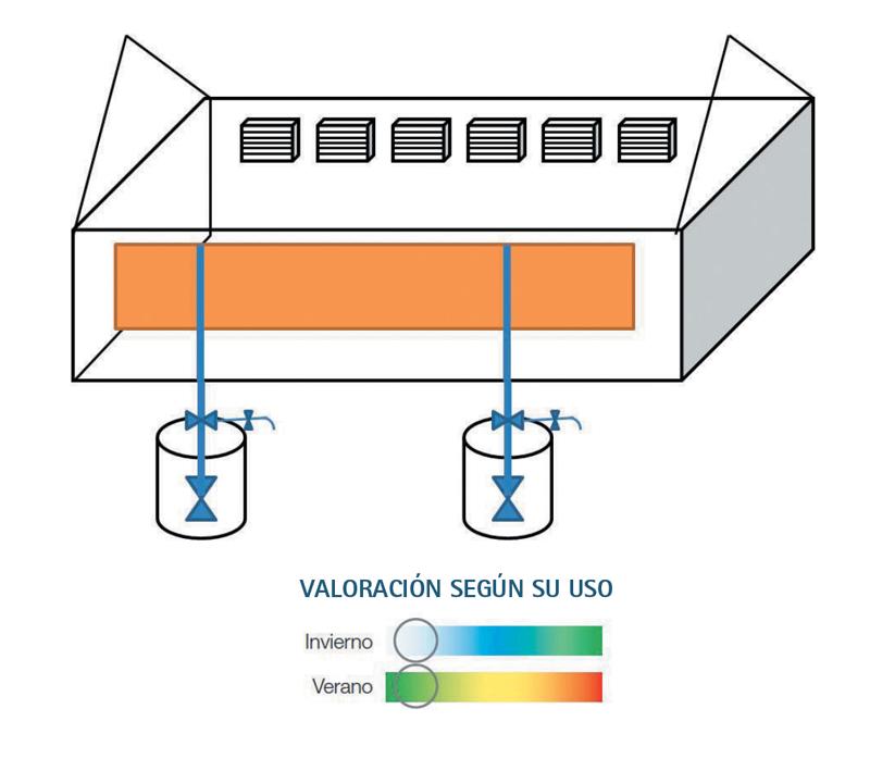 Sistemas_transversales.jpg