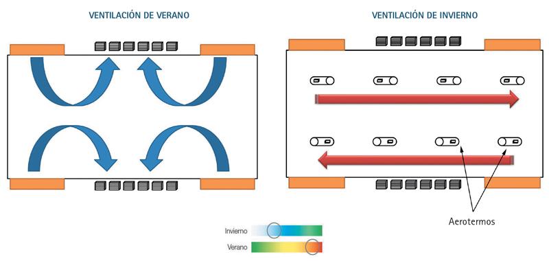 ventilacion.jpg