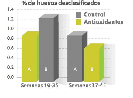 Figura_6._Porcentaje_de_fmt.png