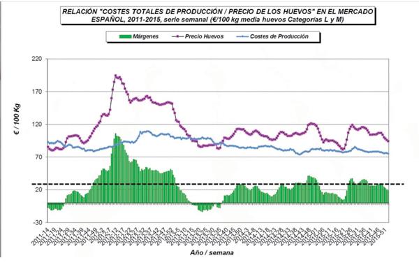 Reuni_n_sectorial_de_avicultura_de_puesta.png