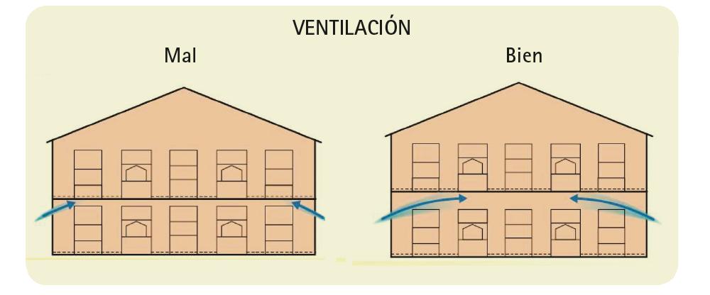 ventilacion_aviarios.png