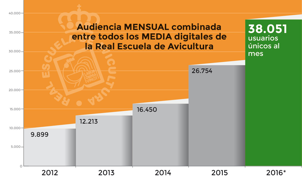 audiencias_2016.jpg
